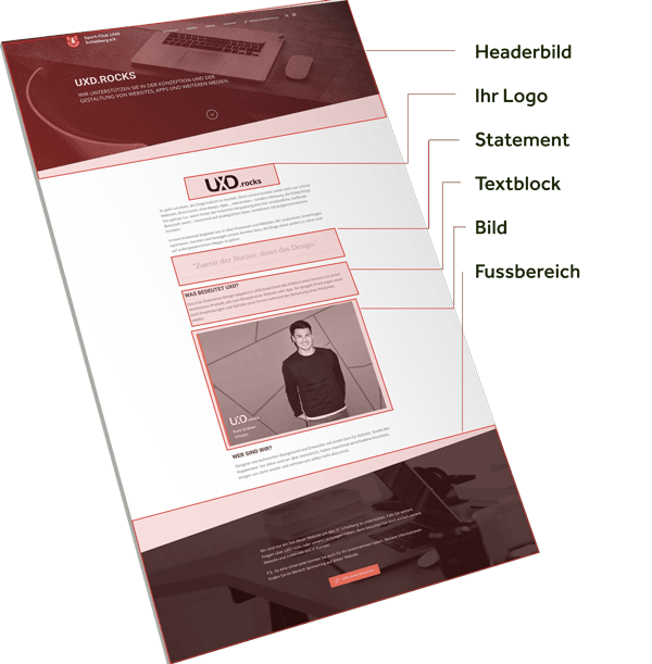 Beispielhafte Microseite mit Beschreibungen